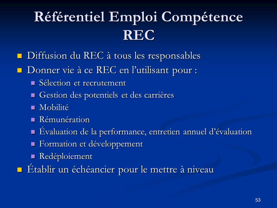 Référentiel Emploi Compétence REC