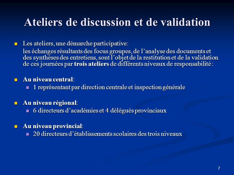 Ateliers de discussion et de validation