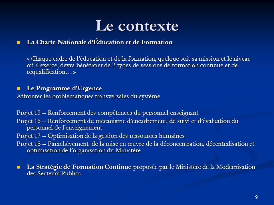 Le contexte La Charte Nationale d'Éducation et de Formation