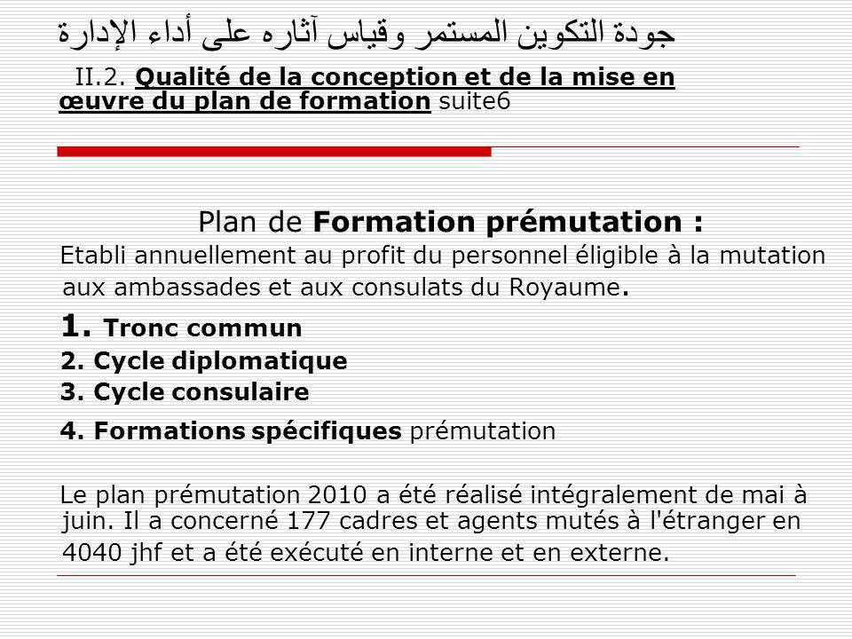 Plan de Formation prémutation :