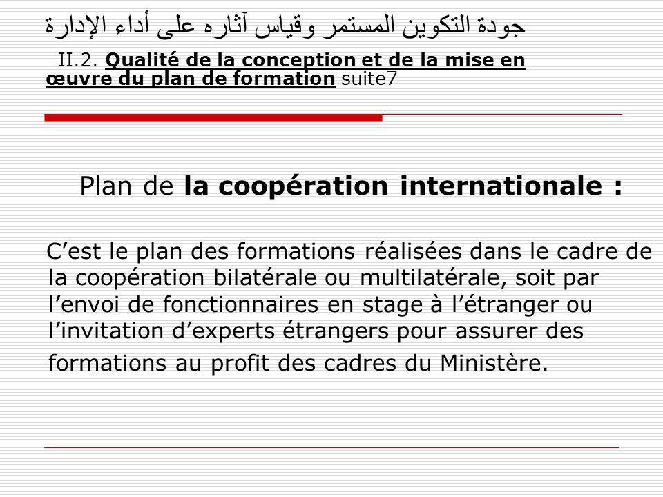 Plan de la coopération internationale :