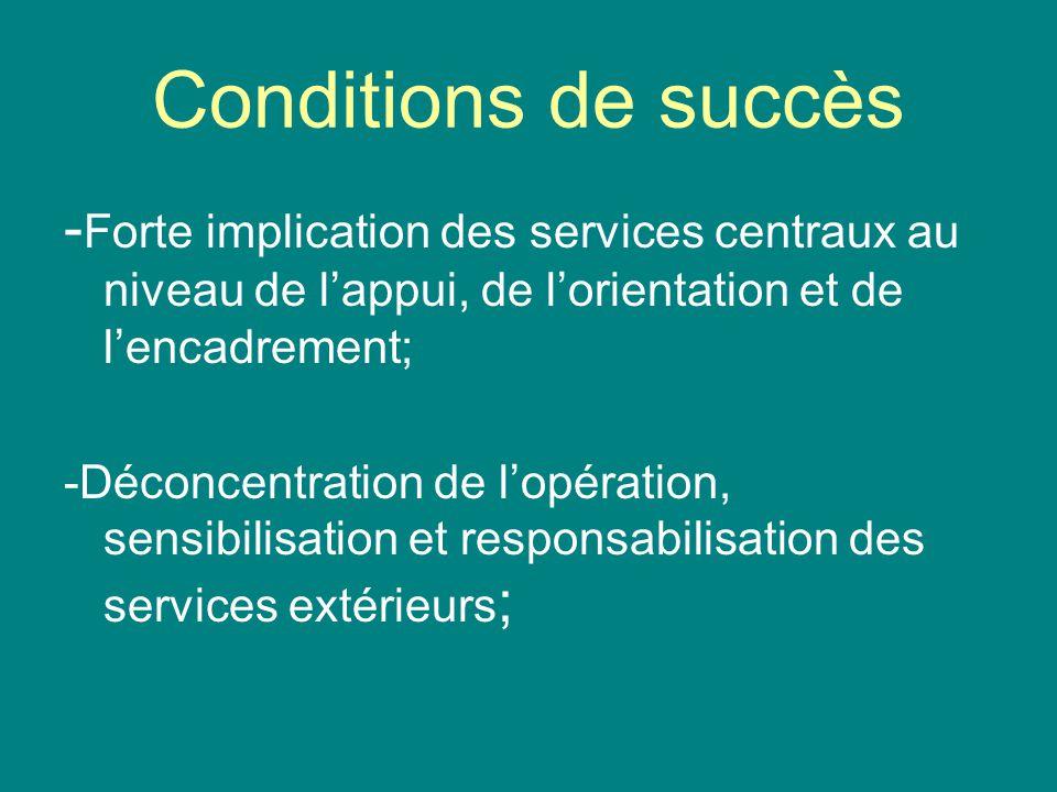Conditions de succès -Forte implication des services centraux au niveau de l'appui, de l'orientation et de l'encadrement;
