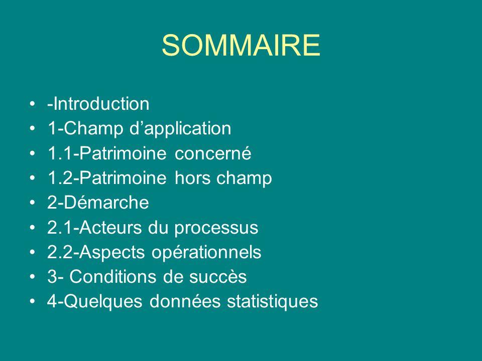 SOMMAIRE -Introduction 1-Champ d'application 1.1-Patrimoine concerné