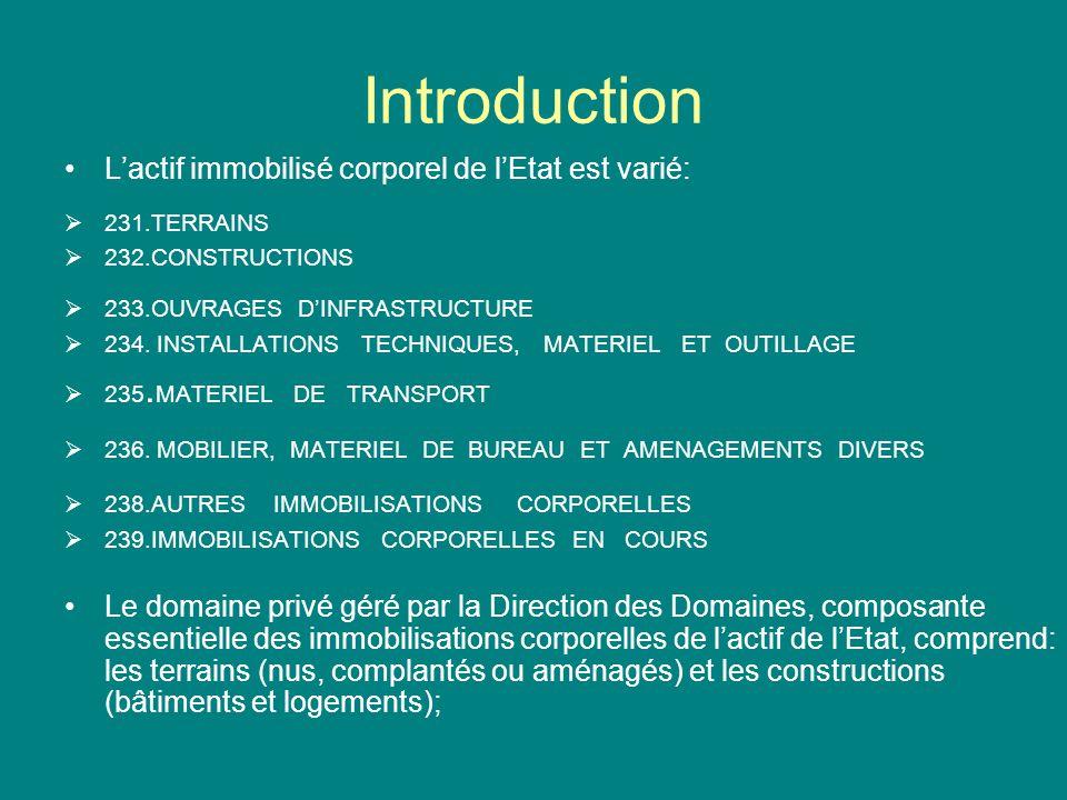 Introduction L'actif immobilisé corporel de l'Etat est varié: