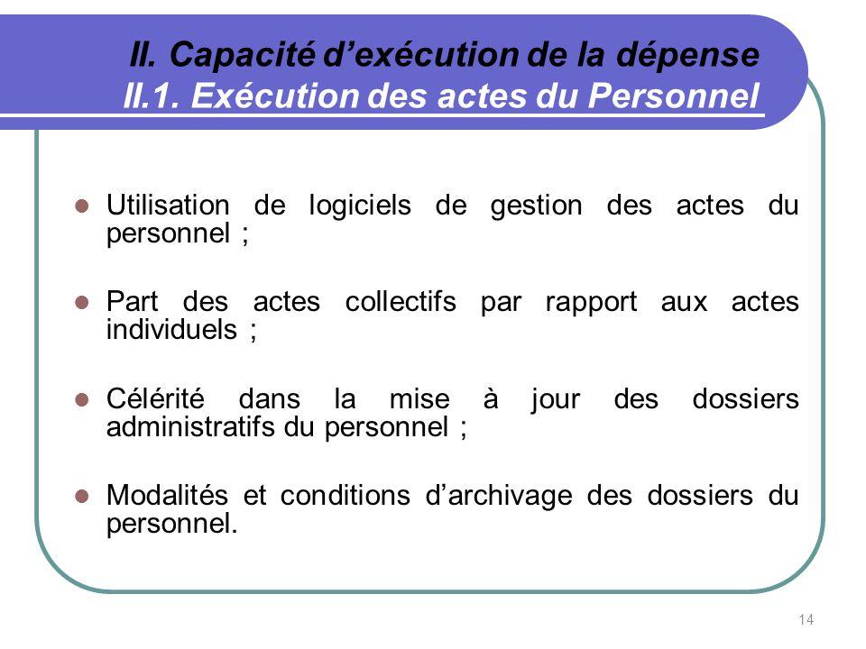 II. Capacité d'exécution de la dépense II. 1