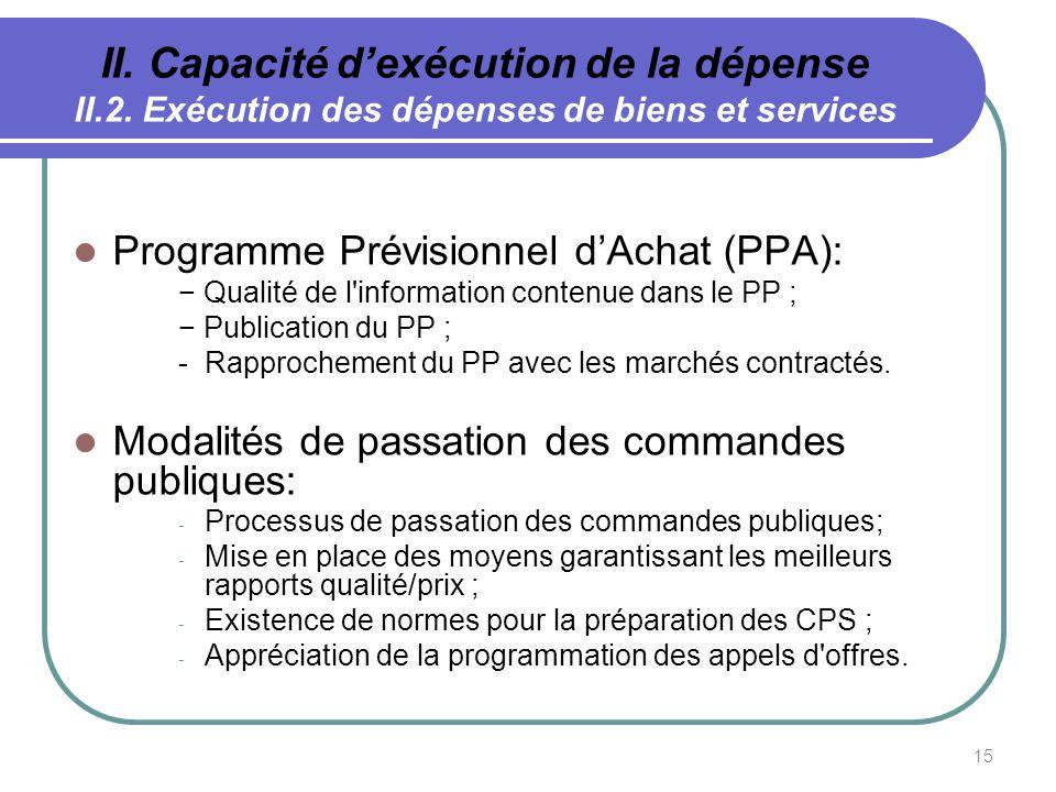 II. Capacité d'exécution de la dépense II. 2
