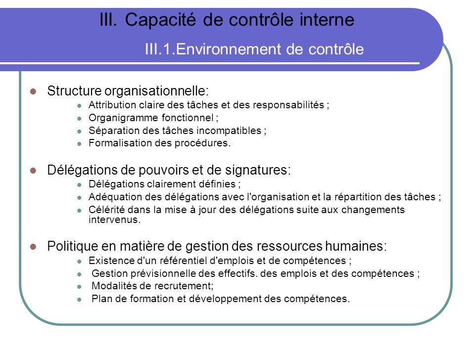 III. Capacité de contrôle interne III.1.Environnement de contrôle