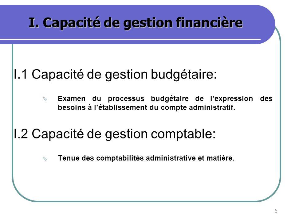 I. Capacité de gestion financière
