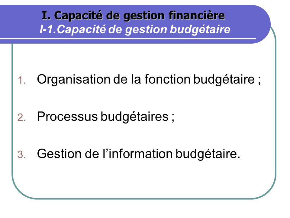 I. Capacité de gestion financière I-1.Capacité de gestion budgétaire