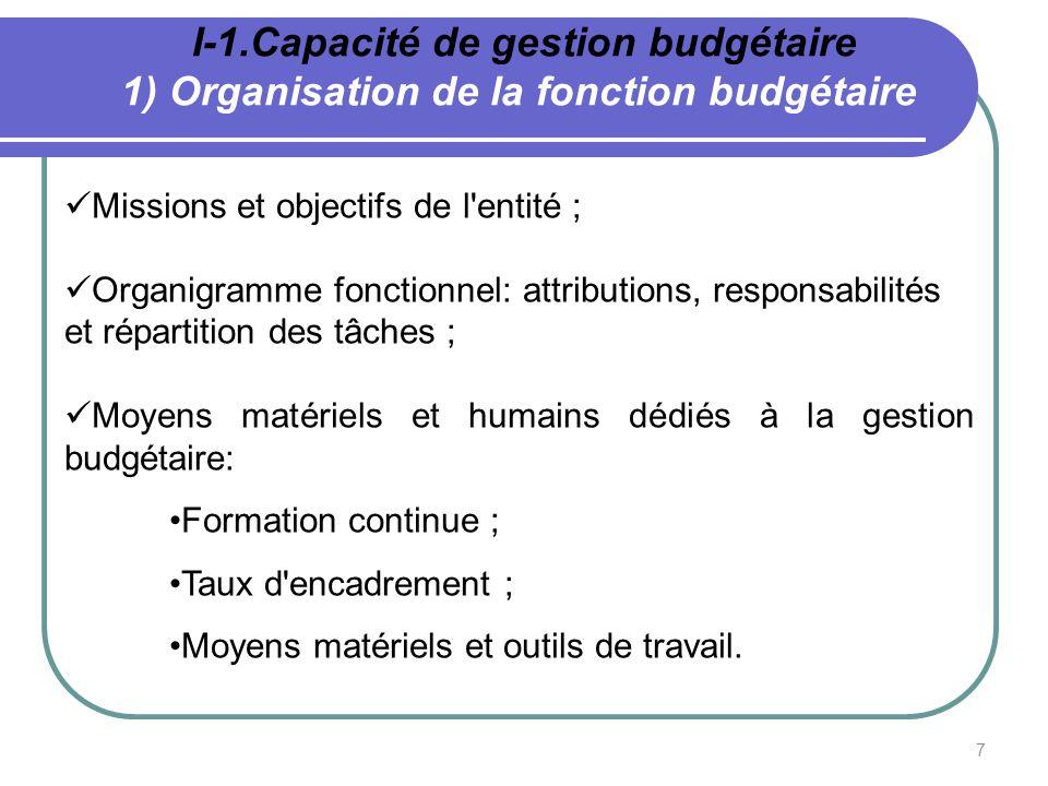 I-1.Capacité de gestion budgétaire 1) Organisation de la fonction budgétaire