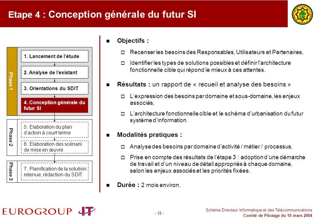 Etape 4 : Conception générale du futur SI