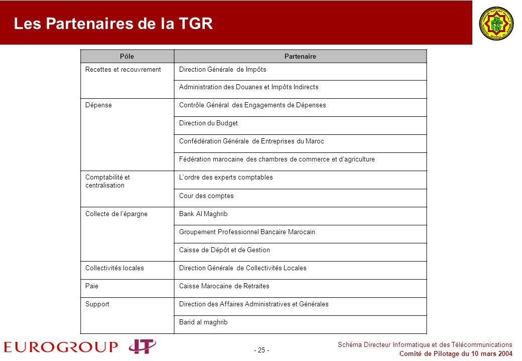 Les Partenaires de la TGR