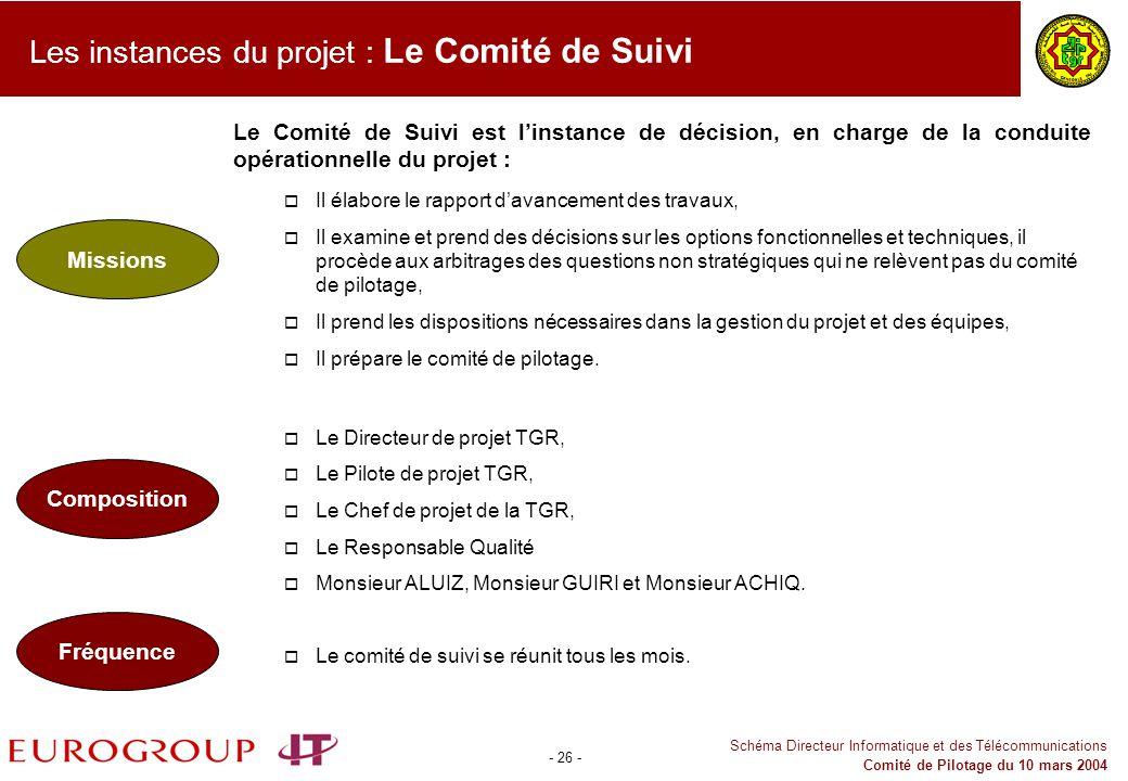 Les instances du projet : Le Comité de Suivi