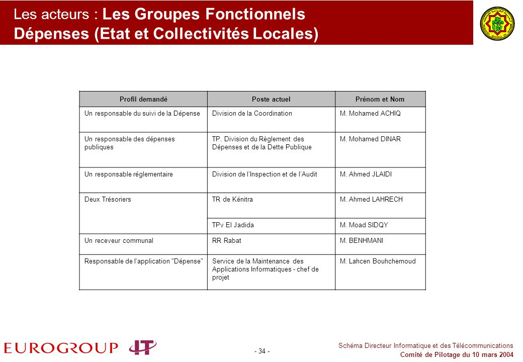Les acteurs : Les Groupes Fonctionnels Dépenses (Etat et Collectivités Locales)