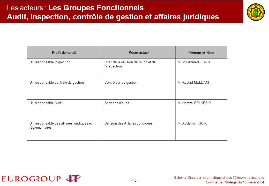 Les acteurs : Les Groupes Fonctionnels Audit, Inspection, contrôle de gestion et affaires juridiques