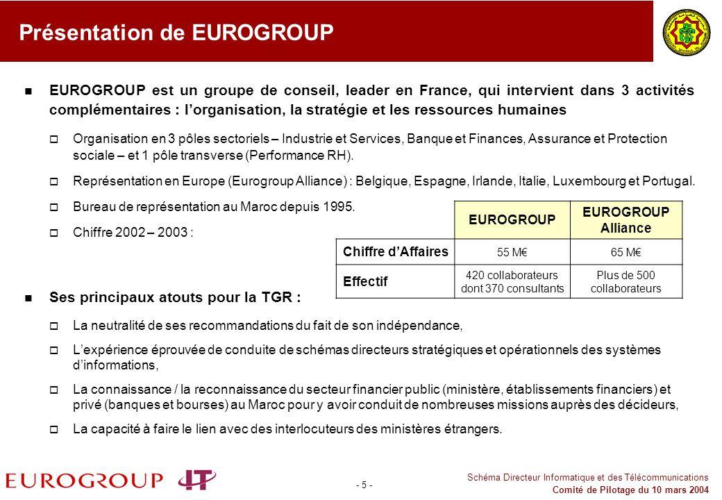 Présentation de EUROGROUP