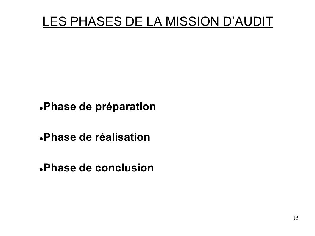 LES PHASES DE LA MISSION D'AUDIT