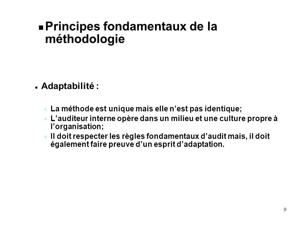Principes fondamentaux de la méthodologie