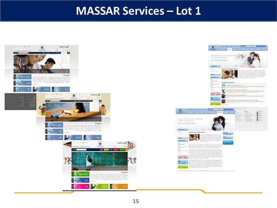 MASSAR Services – Lot 1