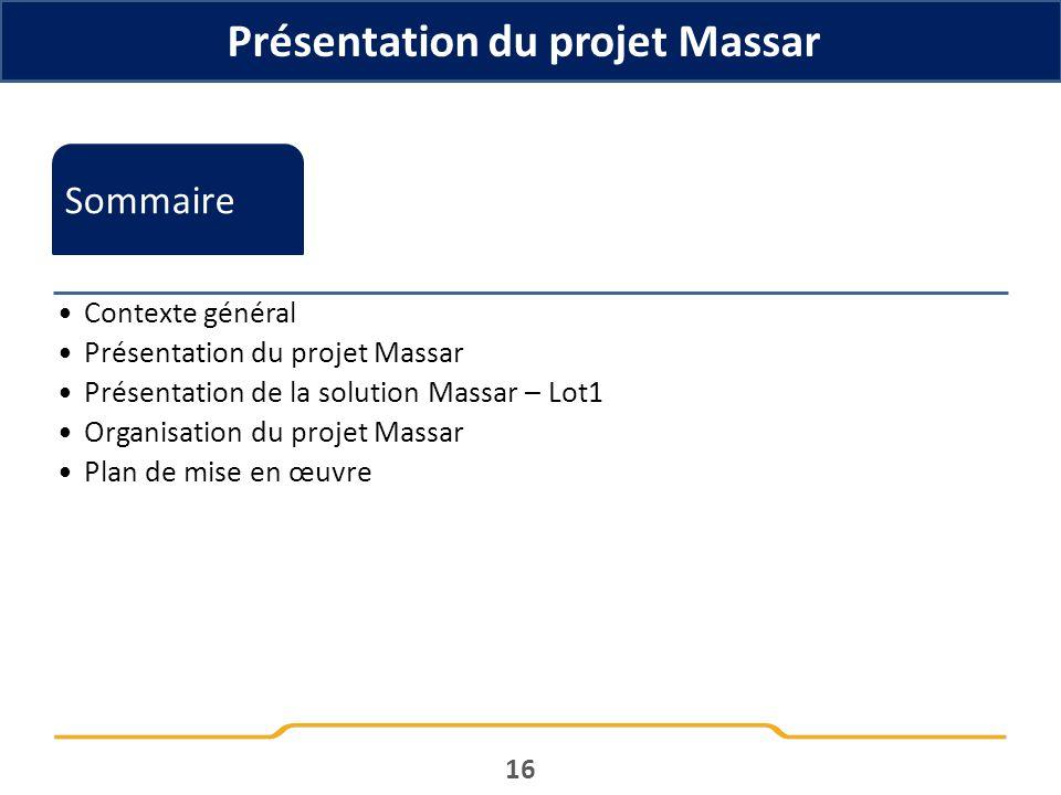 Présentation du projet Massar