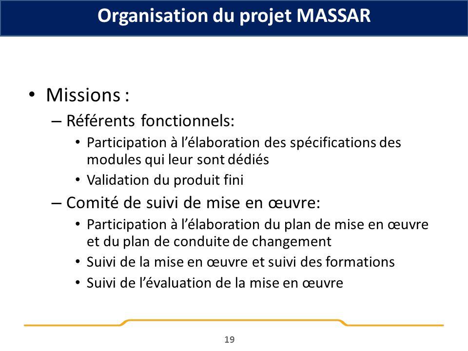 Organisation du projet MASSAR