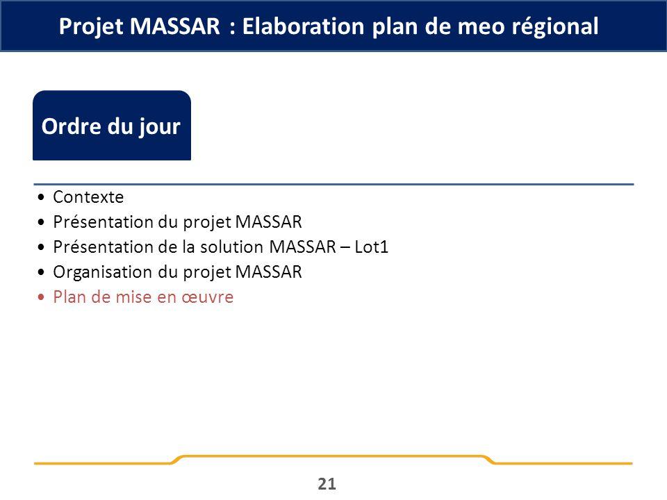Projet MASSAR : Elaboration plan de meo régional