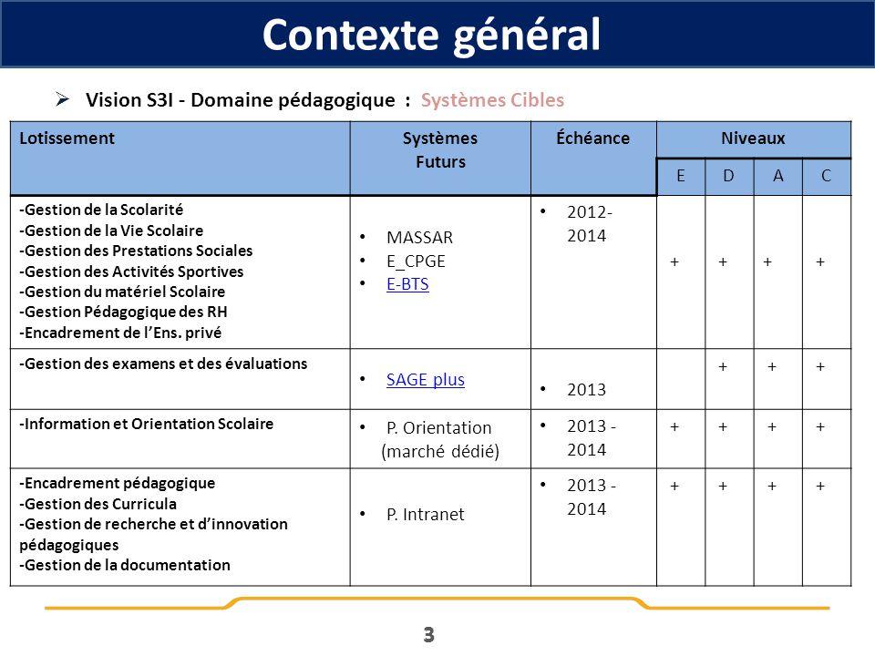 Contexte général Vision S3I - Domaine pédagogique : Systèmes Cibles