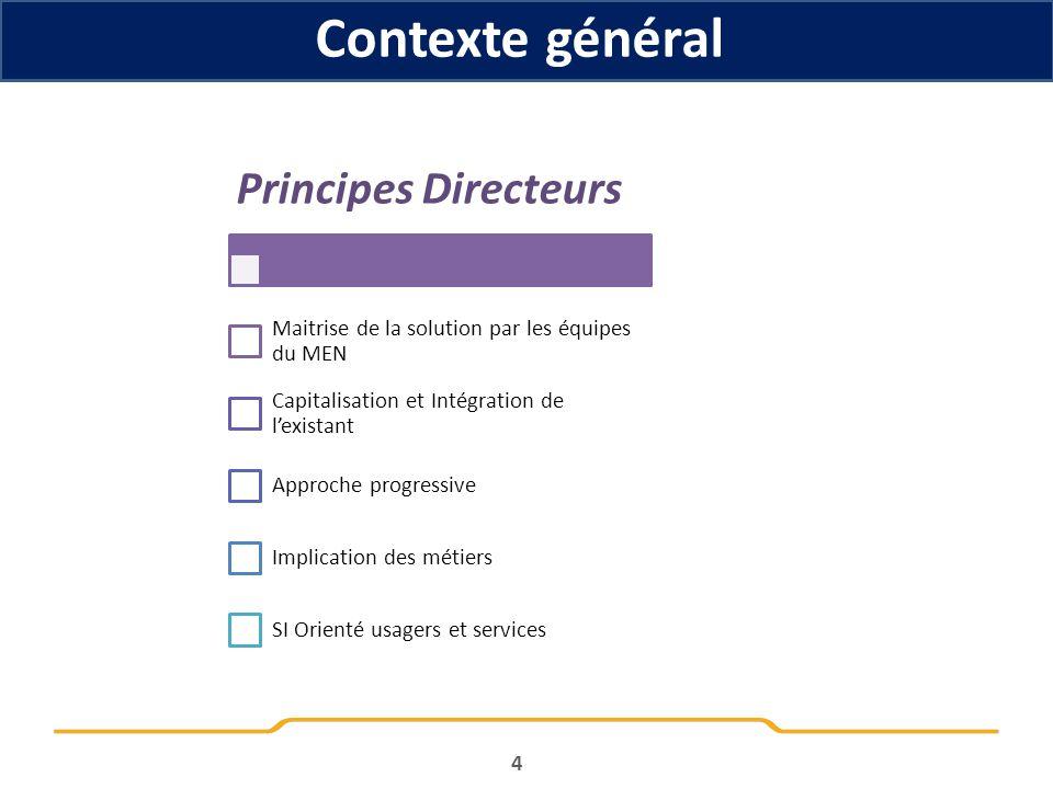 Contexte général Principes Directeurs