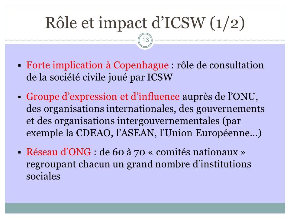 Rôle et impact d'ICSW (1/2)