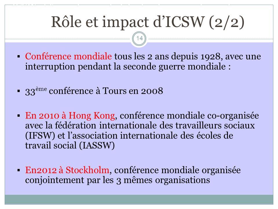 ICSW et l'agenda mondial du développement social