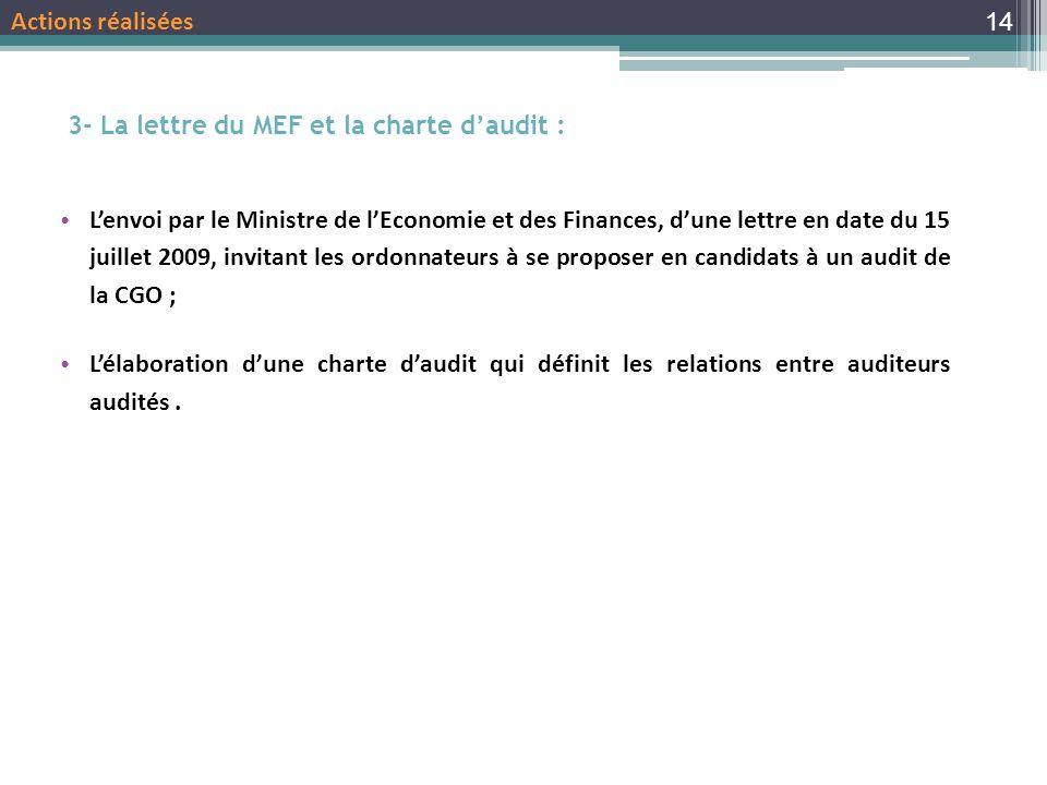 Actions réalisées 3- La lettre du MEF et la charte d'audit :