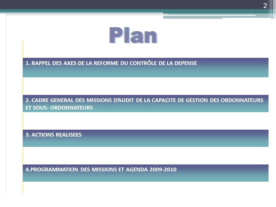 Plan 1. RAPPEL DES AXES DE LA REFORME DU CONTRÔLE DE LA DEPENSE