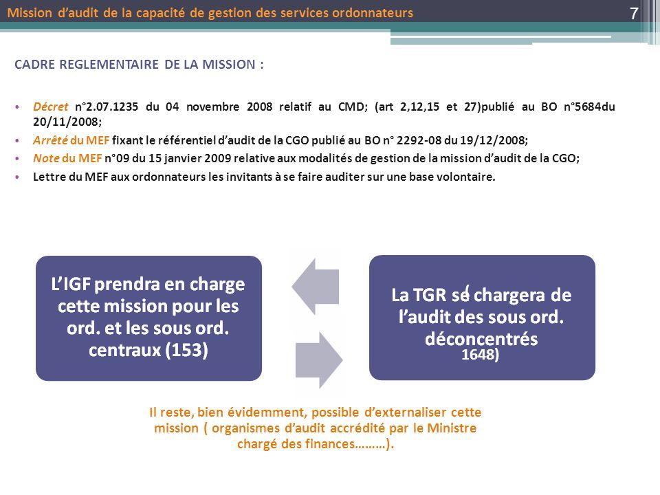 Mission d'audit de la capacité de gestion des services ordonnateurs