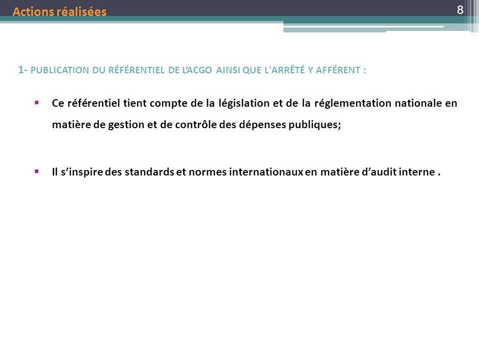Actions réalisées 1- PUBLICATION DU RÉFÉRENTIEL DE L'ACGO AINSI QUE L ARRÊTÉ Y AFFÉRENT :