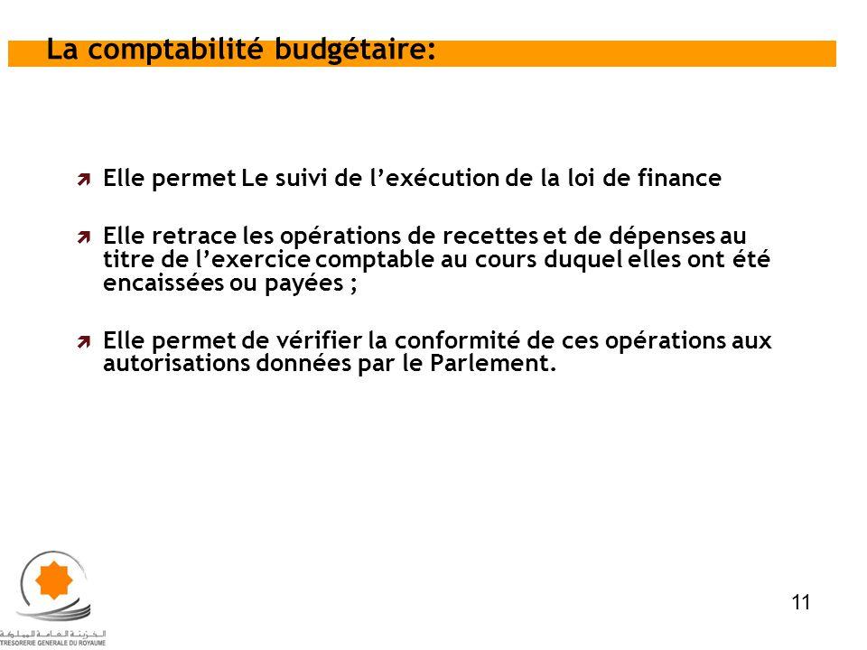 La comptabilité budgétaire: