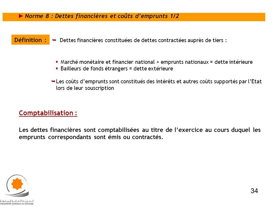 Norme 8 : Dettes financières et coûts d'emprunts 1/2