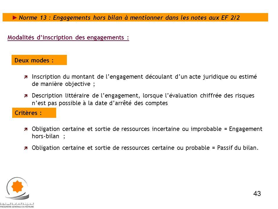 Norme 13 : Engagements hors bilan à mentionner dans les notes aux EF 2/2
