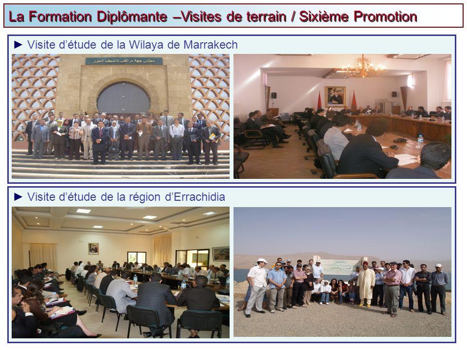 La Formation Diplômante –Visites de terrain / Sixième Promotion