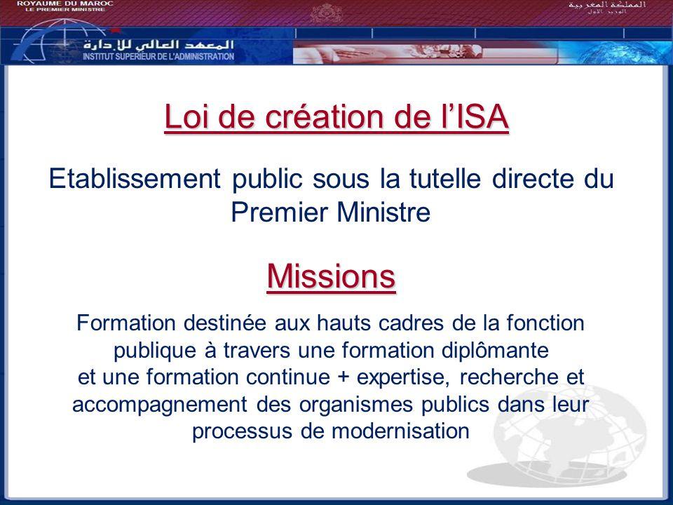 Loi de création de l'ISA