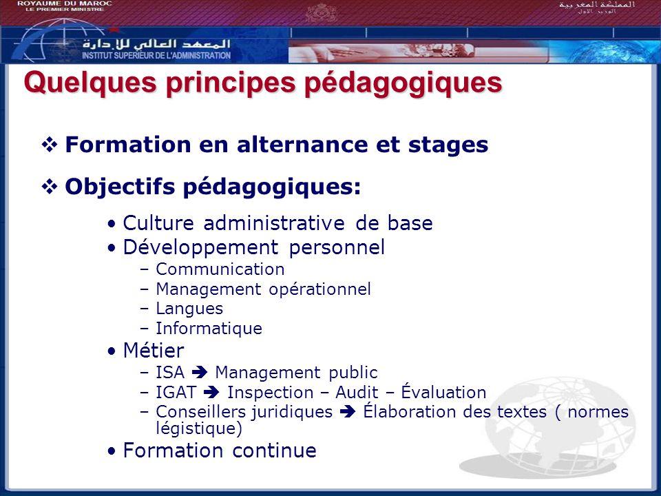 Quelques principes pédagogiques