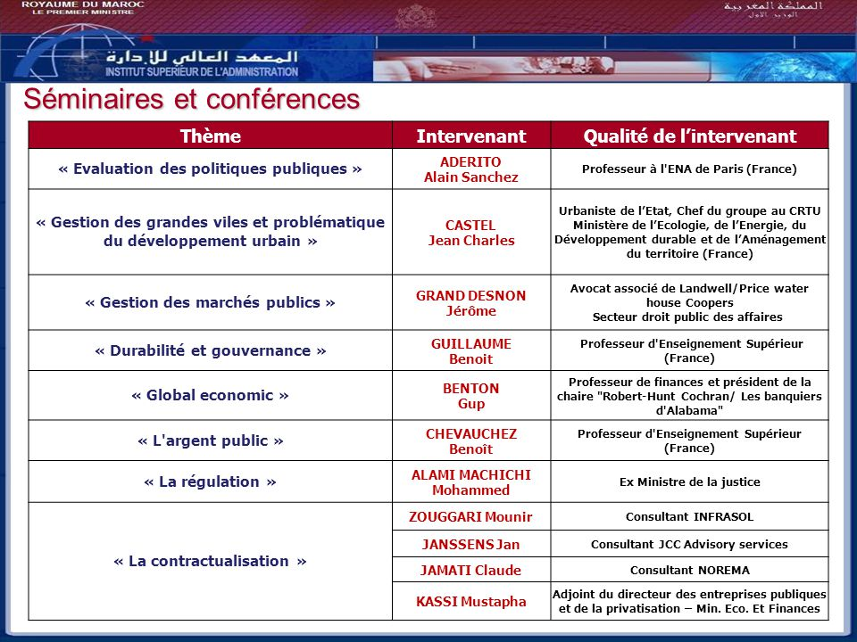 Bilan - Perspectives Séminaires et conférences Thème Intervenant