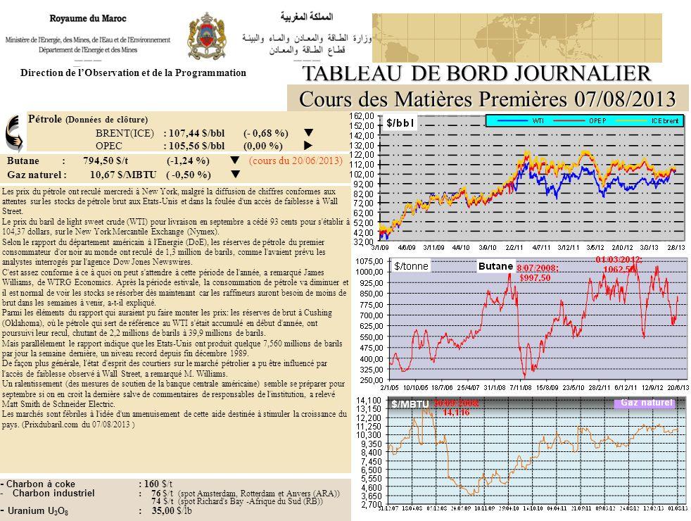 TABLEAU DE BORD JOURNALIER Cours des Matières Premières 07/08/2013