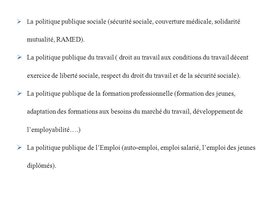 La politique publique sociale (sécurité sociale, couverture médicale, solidarité mutualité, RAMED).