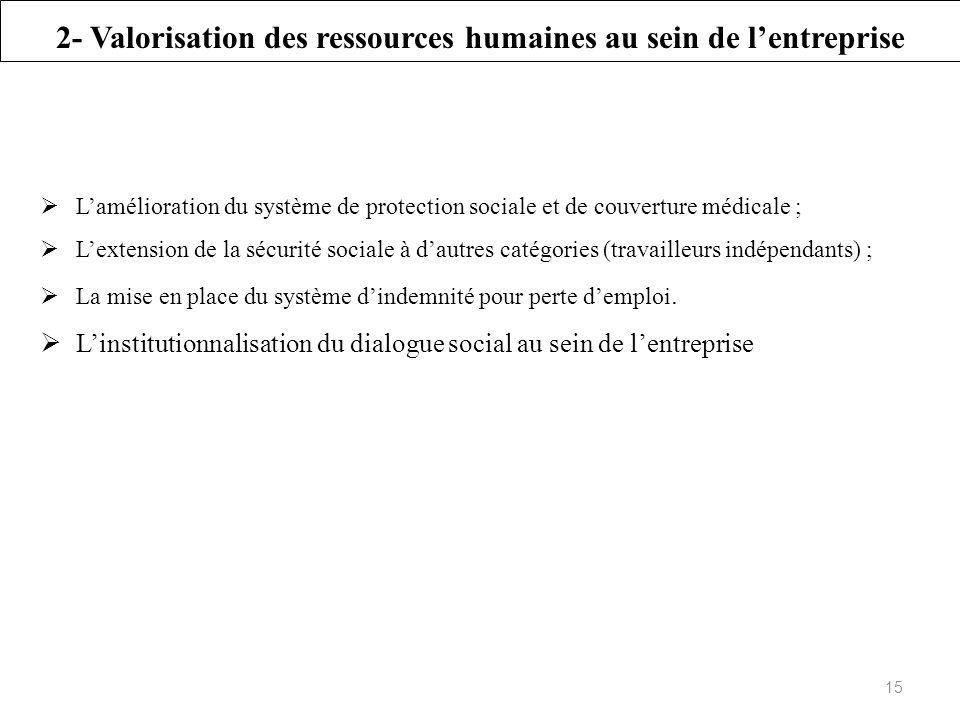 2- Valorisation des ressources humaines au sein de l'entreprise