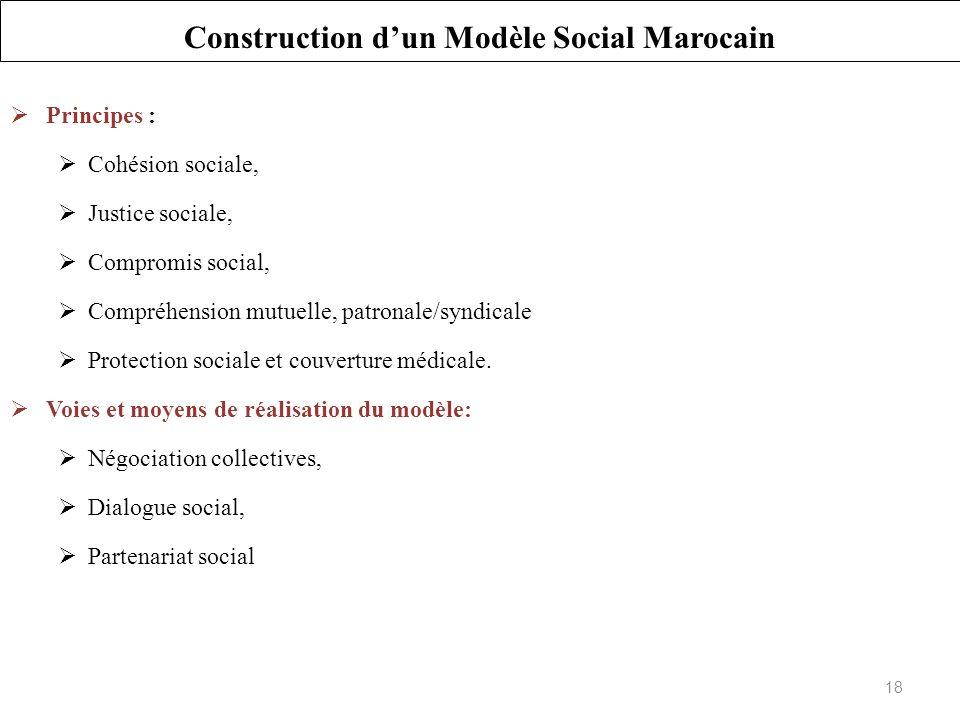 Construction d'un Modèle Social Marocain