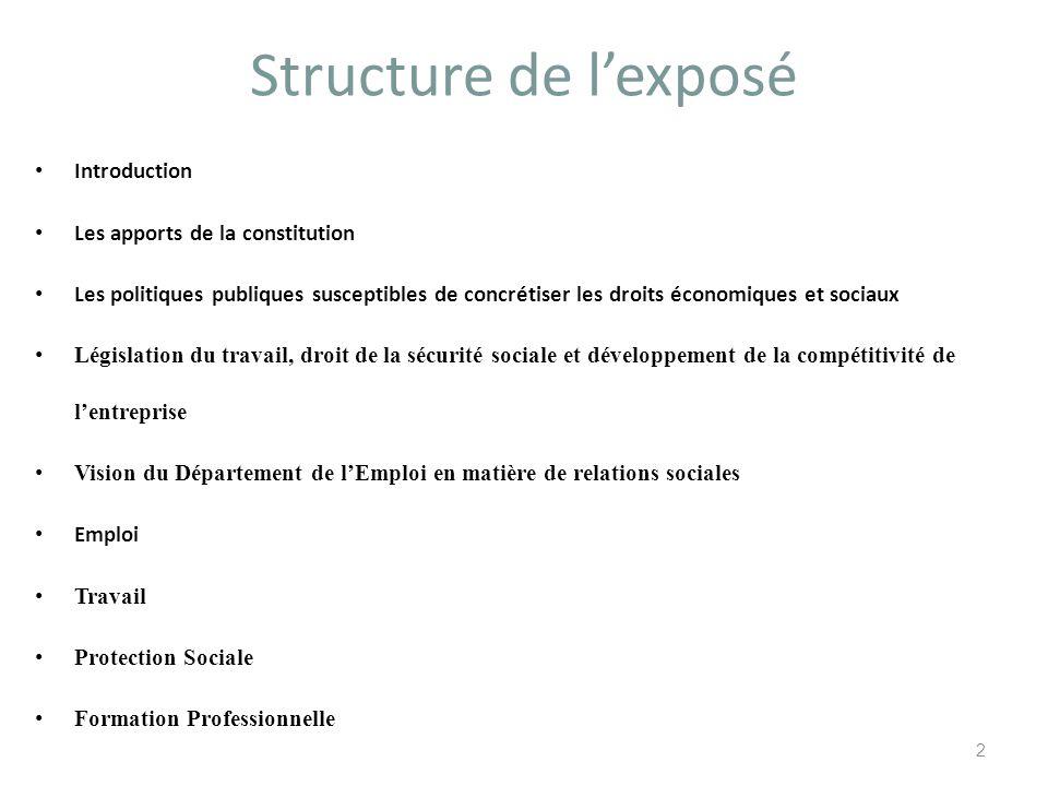 Structure de l'exposé Introduction Les apports de la constitution