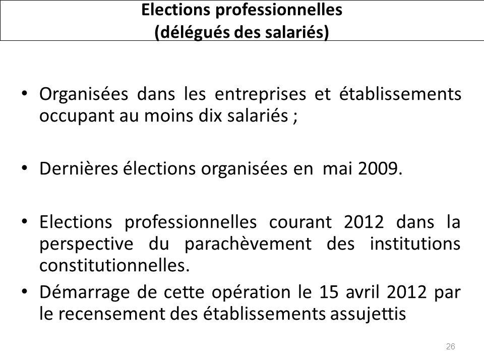 Elections professionnelles (délégués des salariés)