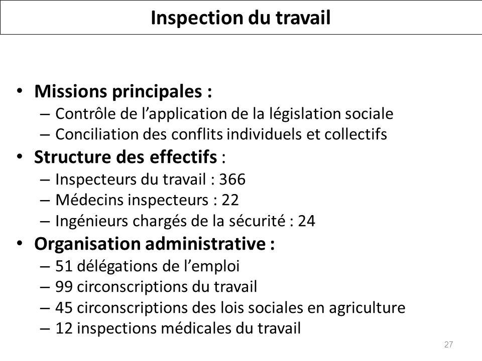Inspection du travail Missions principales : Structure des effectifs :