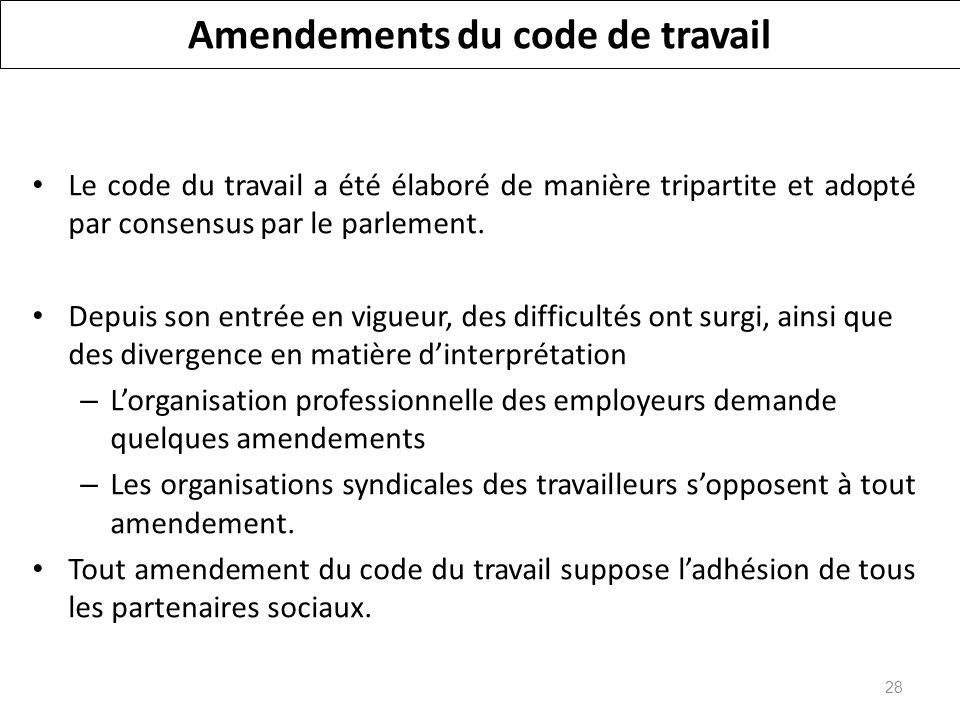 Amendements du code de travail