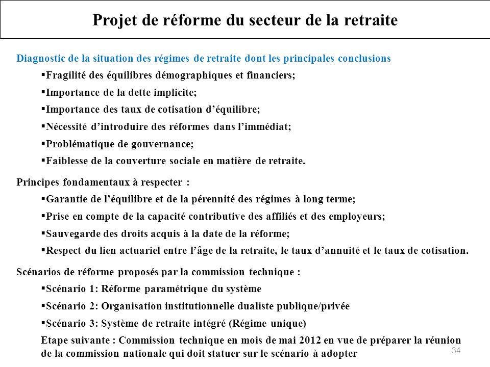 Projet de réforme du secteur de la retraite
